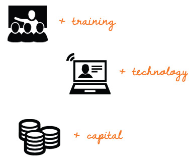 Training Technology Capital