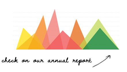 Check on our annual report
